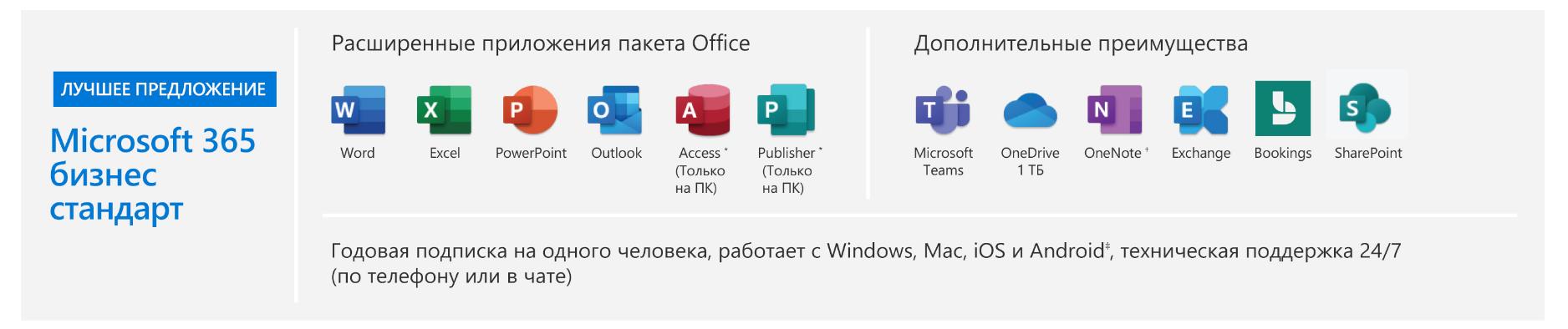 Преимущества Microsoft 365